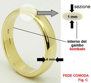Fede Comoda - foto via ornelladangelo.com