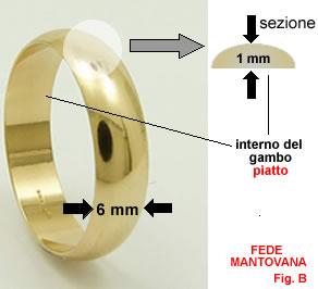 Fede Mantovana - foto via www.ornelladangelo.com