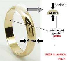 Fede Classica - foto via seriogioielli-it